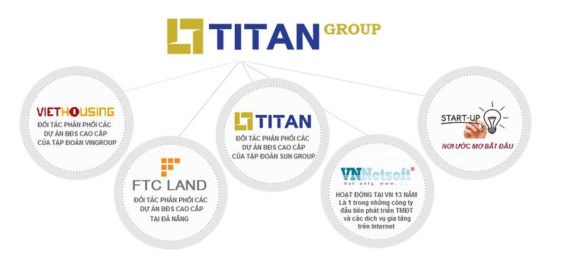 ảnh công ty Titan Group