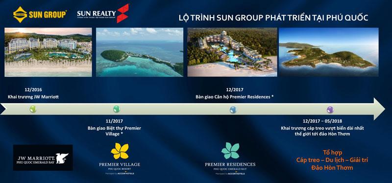 Sun Group - đơn vị tiên phong thay đổi bộ mặt cho Phú Quốc