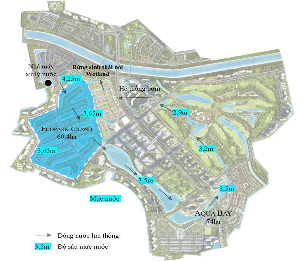 Mặt nước tuần hoàn - Mạch máu của hệ thống sinh thái Ecopark - Ecopark Grand The Island