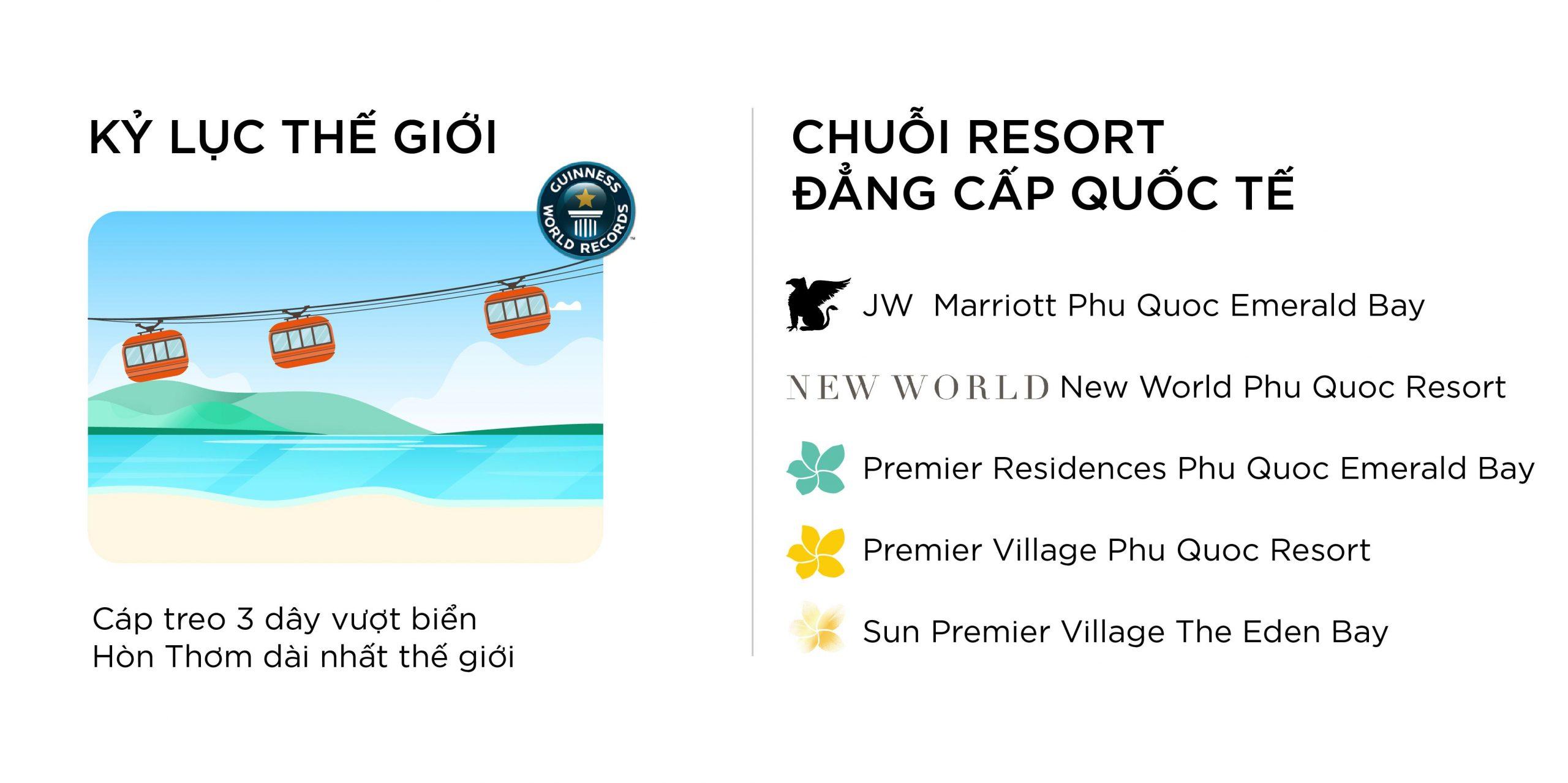Nằm tại thị trấn An Thới, phía Nam đảo Ngọc, cáp treo Hòn Thơm đạt kỷ lục cáp treo vượt biển dài nhất thế giới đón hàng nghìn lượt khách