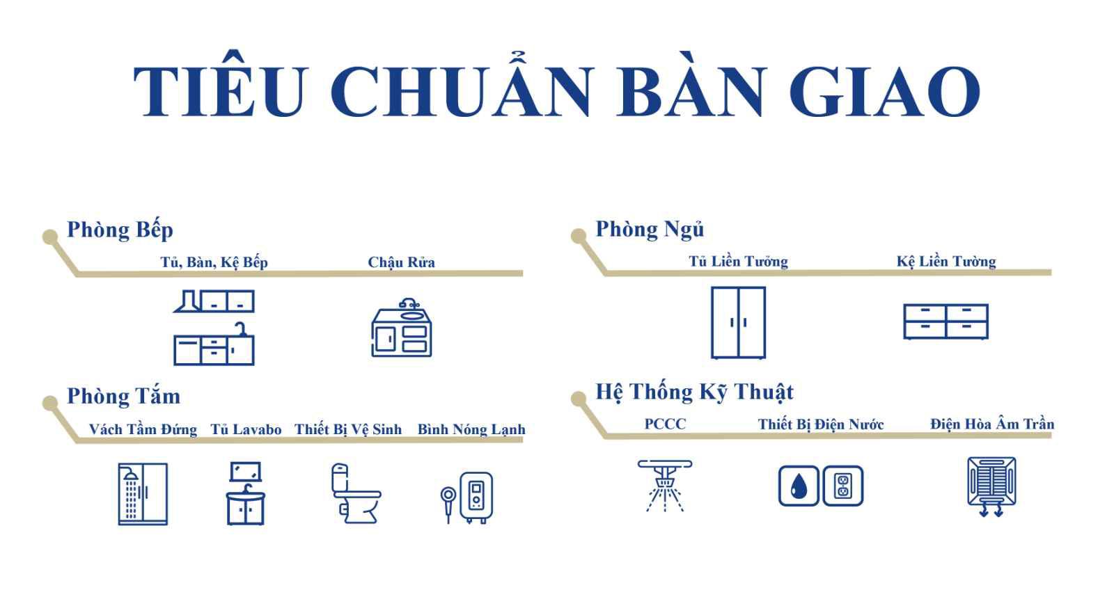 Tiêu chuẩn bàn giao căn hộ Sun Marina Hạ Long