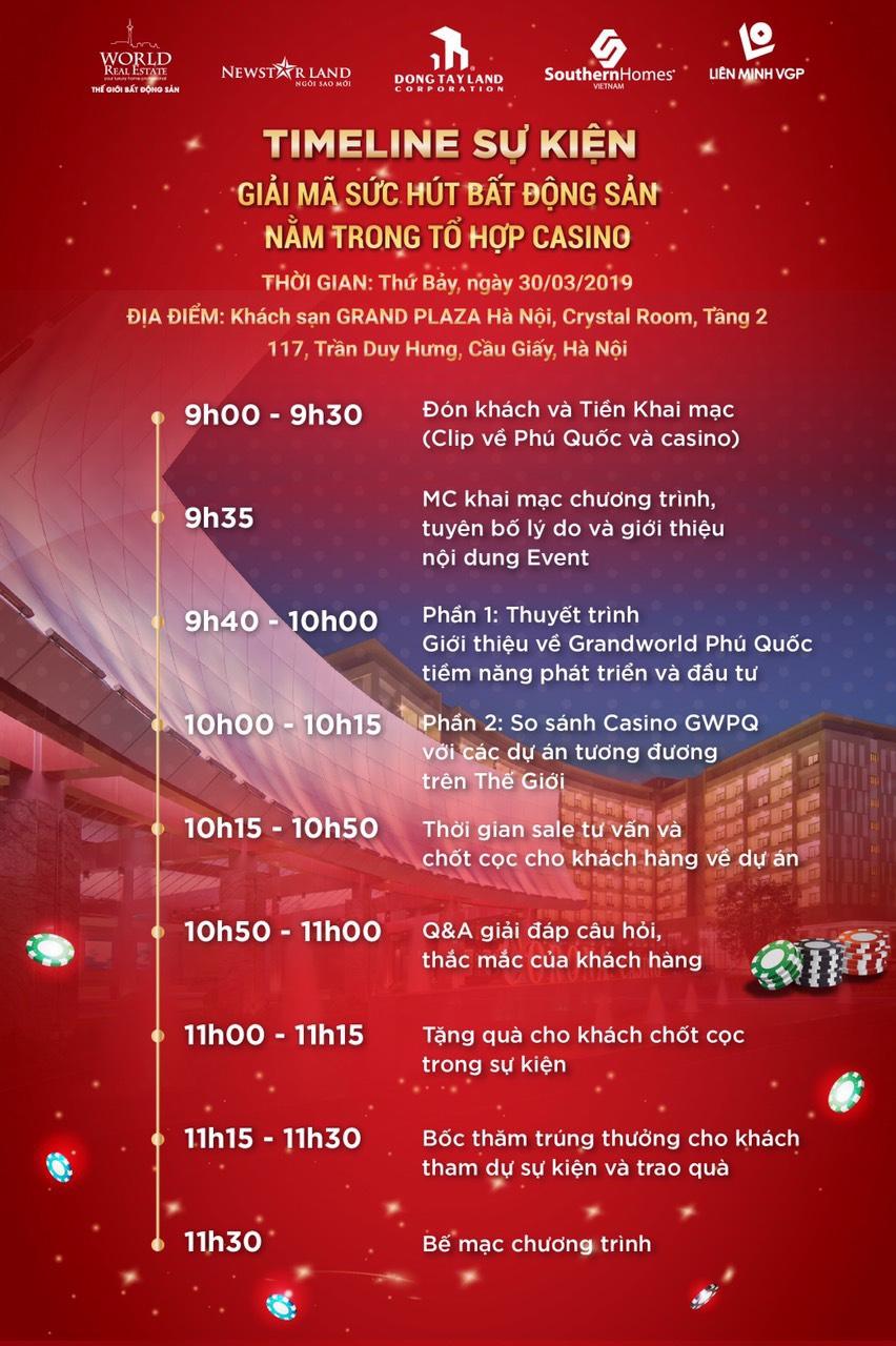 Timeline sự kiện Giải mã sức hút bất động sản nằm trong tổ hợp Casino